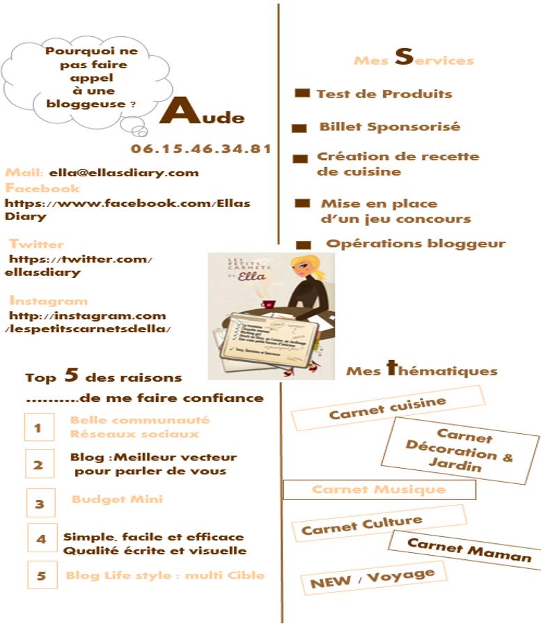 Bloggeuse Les petits carnets d'ella